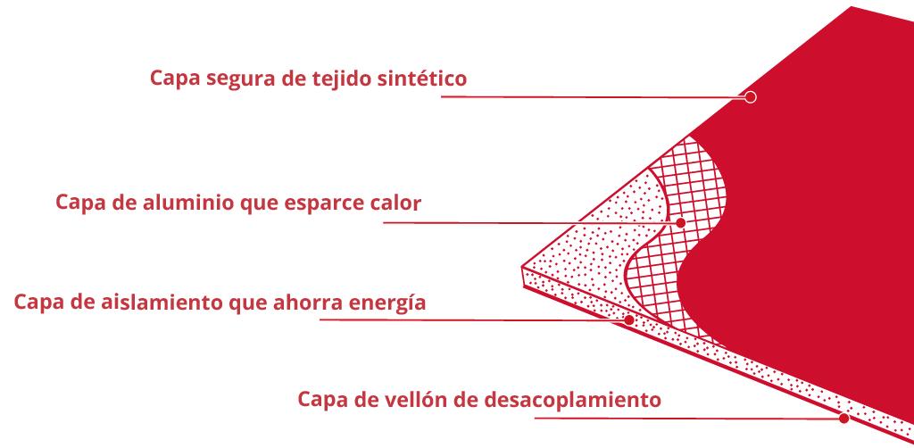 De que es formada la olaca aislante Ultralight de Warmup
