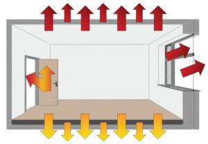 ¿Cómo reducir la pérdida de calor de su hogar?